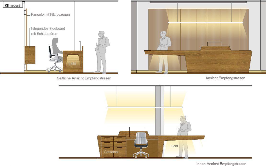 Büroplanung It Dienstleistungsunternehmen München Hein Kreinecker